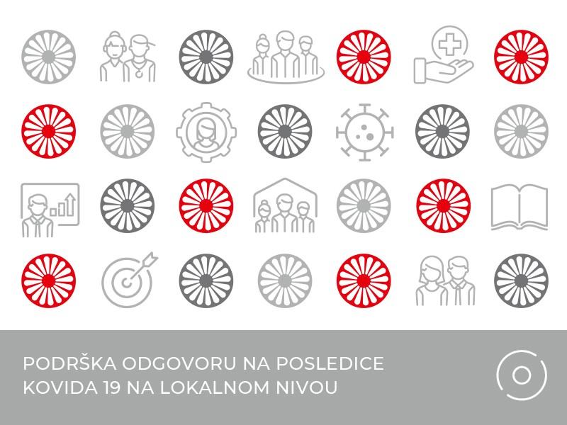 Podrška Vlade Švajcarske odgovoru na posledice kovida 19 na lokalnom nivou